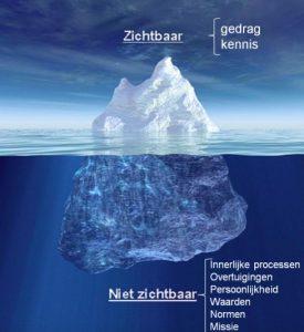 kata coaching ijsberg